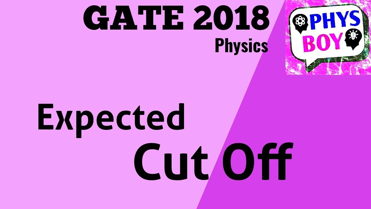 Physics pdf gate syllabus