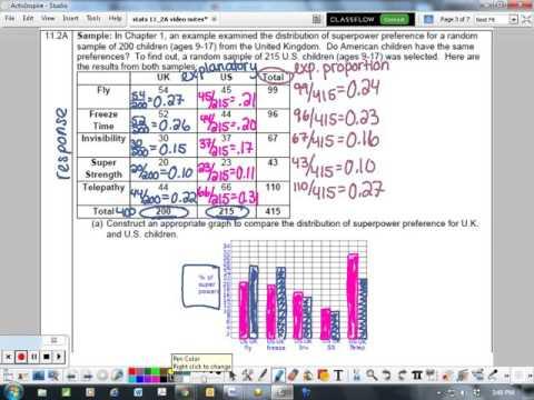 Cabo Settle Amanda AP Stats Chapter 11