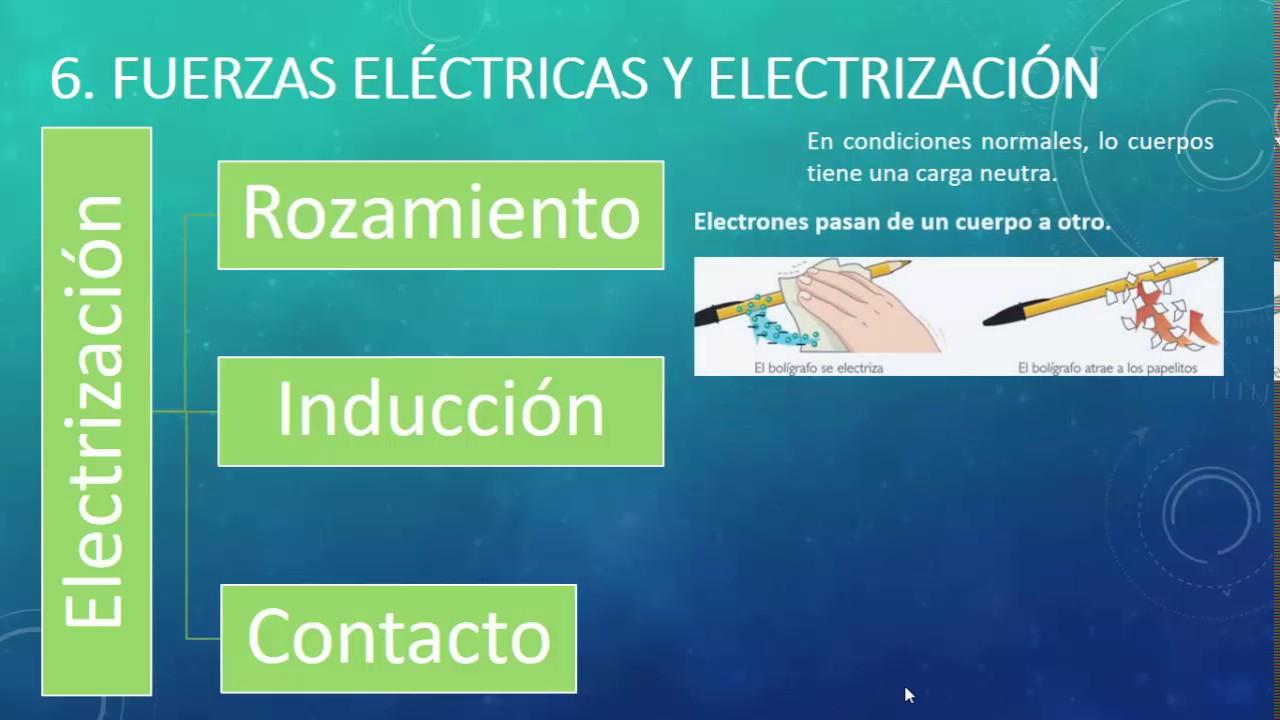 06  Fuerzas El U00e9ctricas Y Electrizaci U00f3n - Fq 2 U00ba Eso