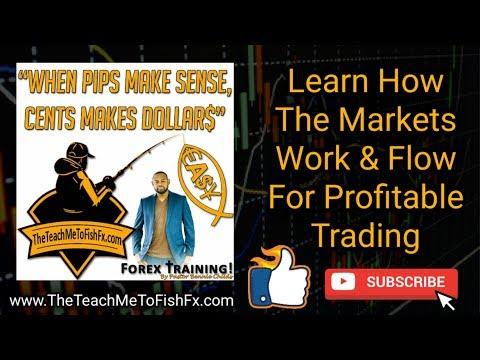 Forex trading signals 26 november 2020 fx empire