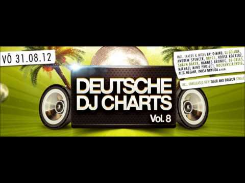 DDJC Vol. 8, Germany's 30 Hottest Club Tracks (Continuous Mix by DJ Italo)