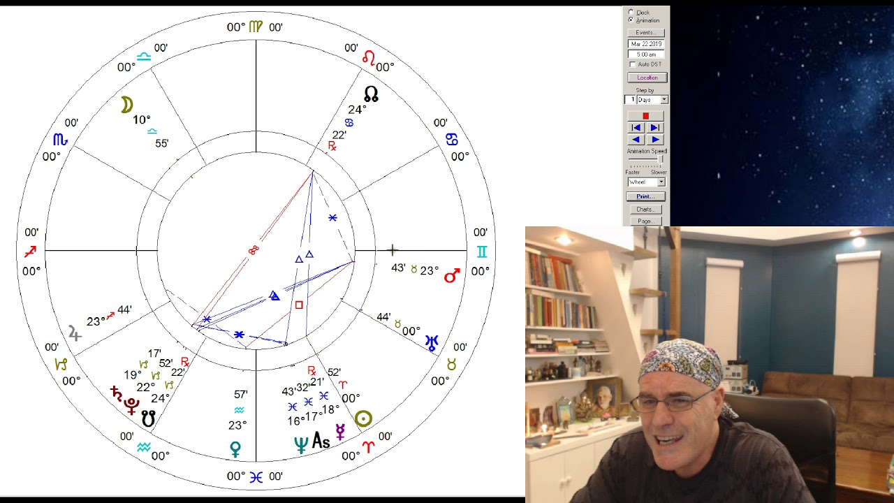 sagittarius march 7 astrology
