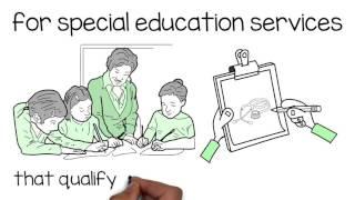School-Based services Medicaid reimbursement program