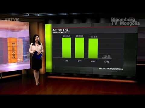 Фунт стерлингийн ханш төгрөгийн эсрэг IV сард 1.6 хувиар чангарав