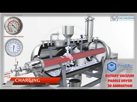 Rotary Vacuum Paddle Dryer RVPD - Working Principle Animation