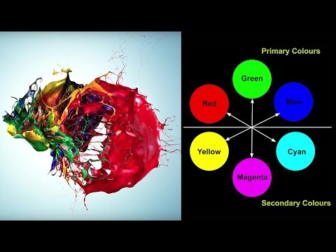 Do You Understand Color Correction?  Here's A Quick Overview...