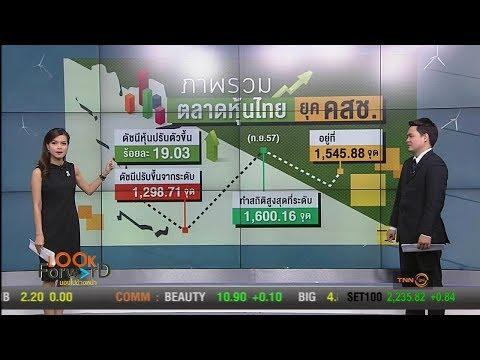 ย้อนหลัง Look Forward มองไปข้างหน้า : ภาพรวมตลาดหุ้นไทย ยุค คสช.