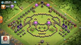 Which Clan is Best for TH9 and TH7(Trophy Pushing Clan)