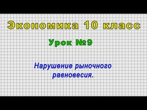 Экономика 10 класс (Урок№9 - Нарушение рыночного равновесия.)