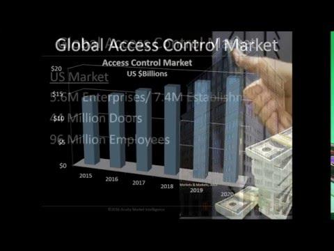 Biometrics, Access Control and the Enterprise of Tomorrow