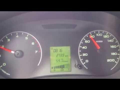 Расход топлива Лада Гранта 127 двигатель 106 л.с.