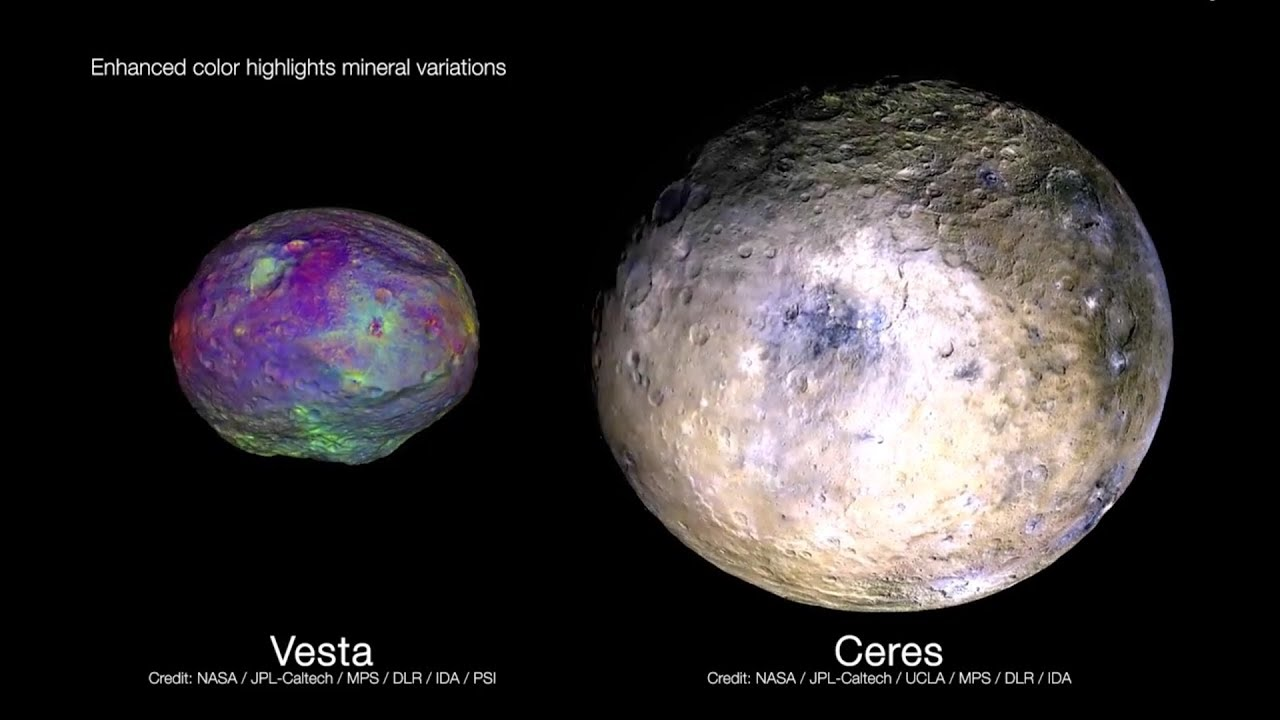 Dusk for Dawn: NASA Mission to the Asteroid Belt