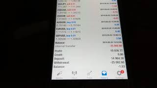 $14,000 deposit into $25,000 Balance in 4 days live forex trading LQDFX