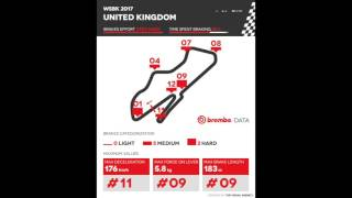 Brembo unveils Round 6 of World Superbike at Donington Park | AutoMotoTV