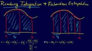 6.2.2-Numerical Integration: Romberg Integration and Richardson