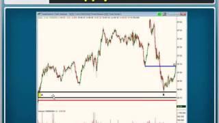 Finding Key Profit Zones in Forex with Sam Seiden