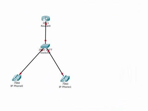 1.Основы IP телефонии на Cisco Packet Tracer .Урок №1
