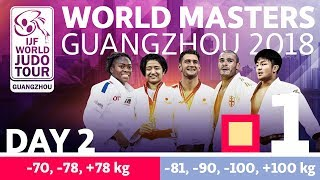 Judo World Masters 2018: Day 2...