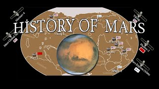 History Of Mars | Mars Tarihi |
