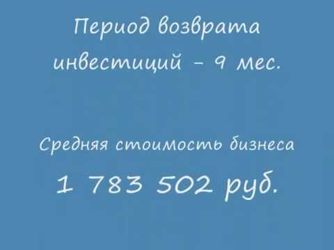 Выгодно ли открывать аптеку (bizzona.ru).wmv