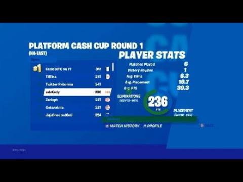 How I Got 4th  In Round 1 CONSOLE Platform Cash Cup