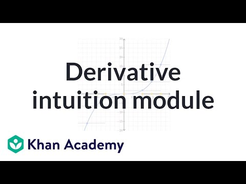 Derivative intuition module | Taking derivatives | Differential Calculus | Khan Academy