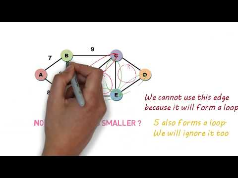 Kruskal's Algorithm using Animations