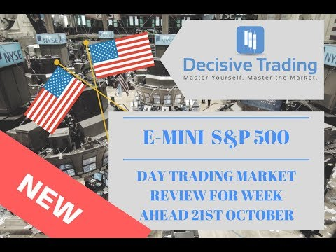 Day Trading Market Review S&P500 E-Mini 21st Oct