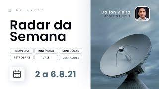 radar-da-semana-compra-de-itub4-wege3-e-pssa3-azedou-para-vvar3-14-acoes-analisadas