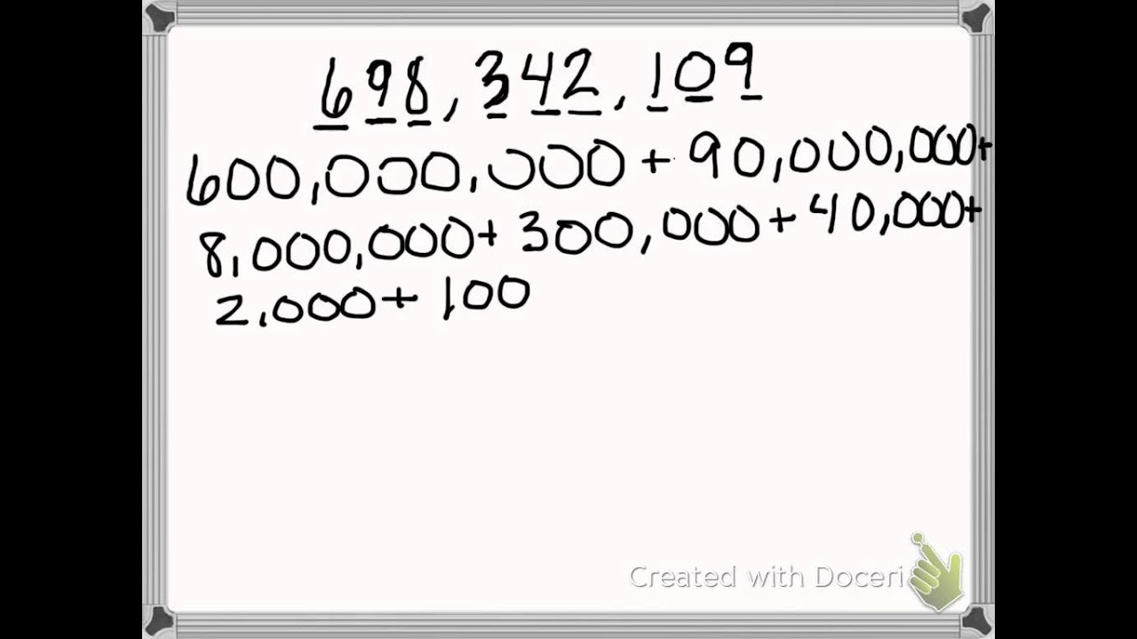 How to Write a Whole Number in Expanded Form
