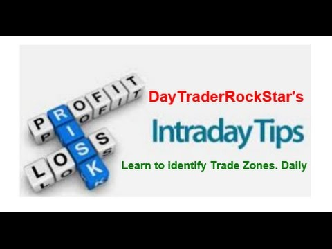 Learn to identify inter-day trade zones, 3 of the Best Setups found daily
