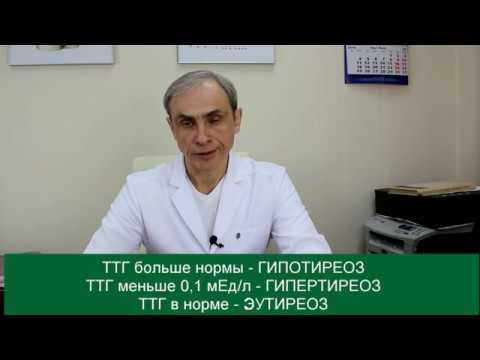 Екатерина Виноградова: Это всё гормоныиз YouTube · Длительность: 36 мин8 с