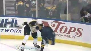 Zdeno Chara Ultimate Highlight Video