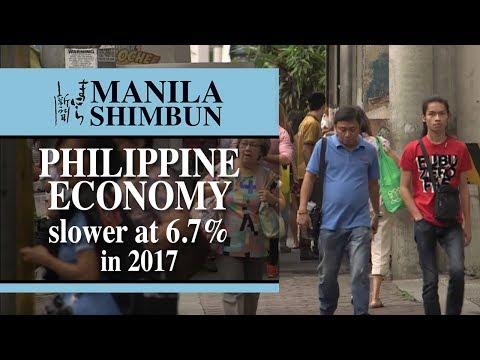 Philippine economy slower at 6.7% in 2017