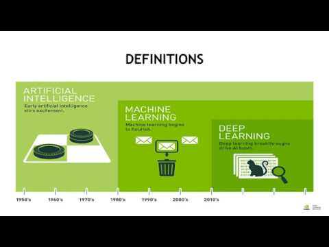 NVIDIA - Deep Learning Demystified - www.DeepLearning.love