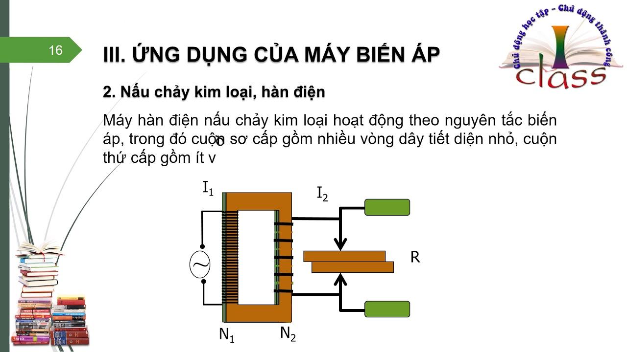 [Vật lý 12 – Ôn thi Đại học] Bài 16. Truyền tải điện năng. Máy biến áp.