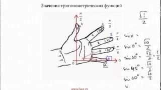 Тригонометрия на пальцах - bezbotvy