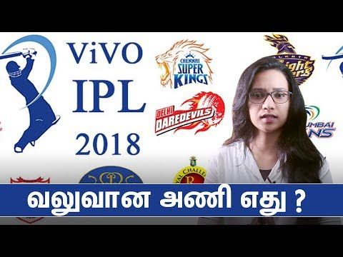 IPL 2018: Which is the strongest team ? thumbnail