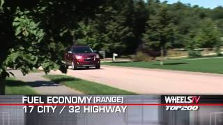 2010 Chevrolet Equinox Test Drive