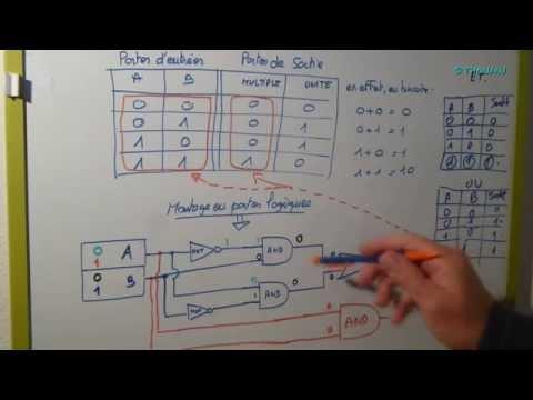 Tronik aventur 32 detecteur d 39 obstacle sans radar e for Transistor porte logique