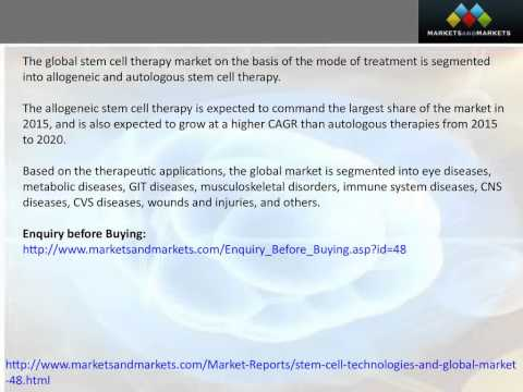 Stem Cell Therapy Market by Treatment Mode & Therapeutic Applications - 2020