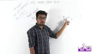 02. তড়িৎ প্রবাহের ফলে সৃষ্ট চৌম্বকক্ষেত্রের মান ও দিক | OnnoRokom Pathshala