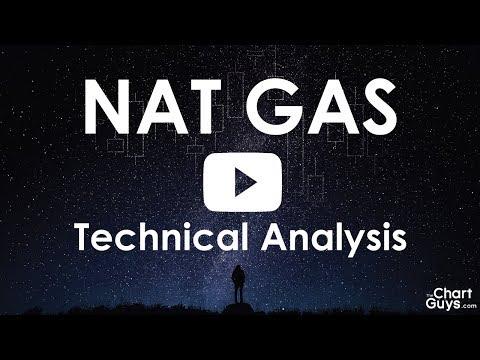 NATGAS Technical Analysis Chart 11/23/2017 by ChartGuys.com
