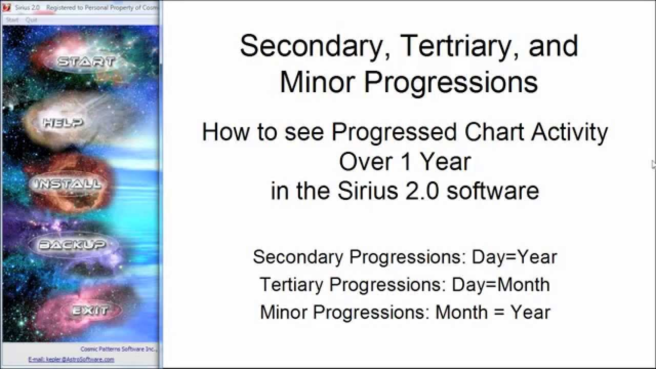 Secondary tertiary and minor progressions youtube nvjuhfo Image collections