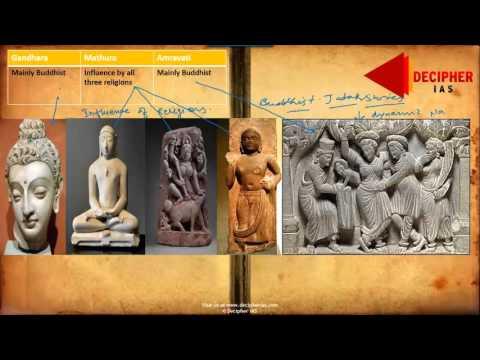 Differences between Gndhara Mathura & Amravati School of Art