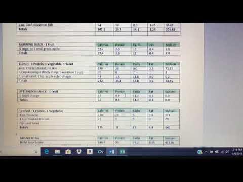 hcg-diet-plan-presentation-provided-by-hcg-diet-miami-&-hcg-near-me