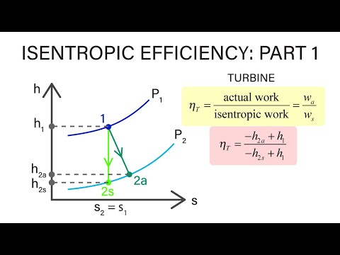 Mechanical Engineering Thermodynamics - Lec 9, pt 3 of 5:  Isentropic Efficiencies