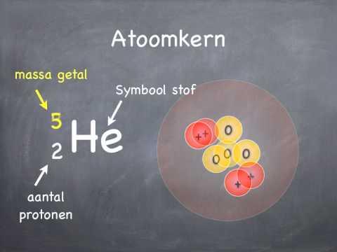 Atoom 1-1  opbouw en isotopen