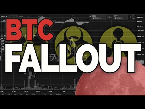 Bitcoin FALLOUT! (NOW WHAT?)