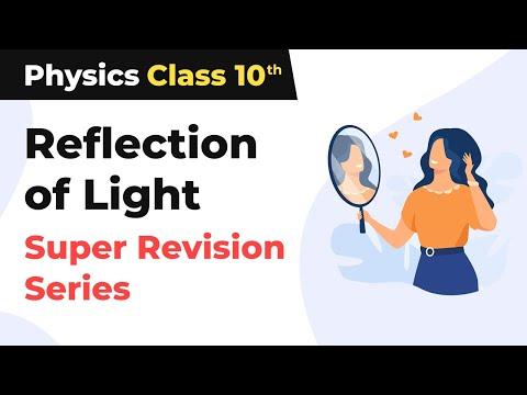 Class 10 Physics Light Reflection Refraction Numericals   Class 10 Reflection Numericals